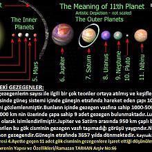 Güneş sistemindeki gezegenler ve Yusuf suresi 4.ayet